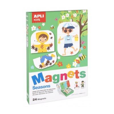 C Magnético Estaciones 24...